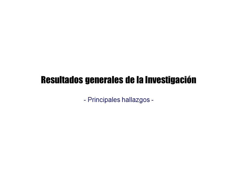 Resultados generales de la Investigación - Principales hallazgos -