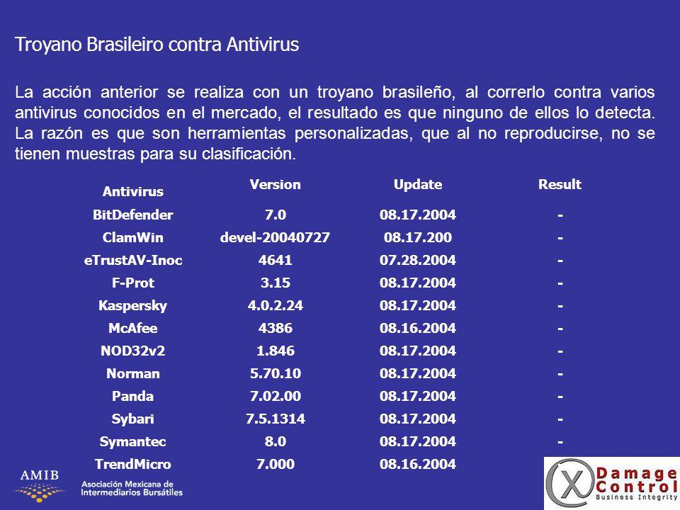Antivirus VersionUpdateResult BitDefender7.008.17.2004- ClamWindevel-2004072708.17.200- eTrustAV-Inoc464107.28.2004- F-Prot3.1508.17.2004- Kaspersky4.