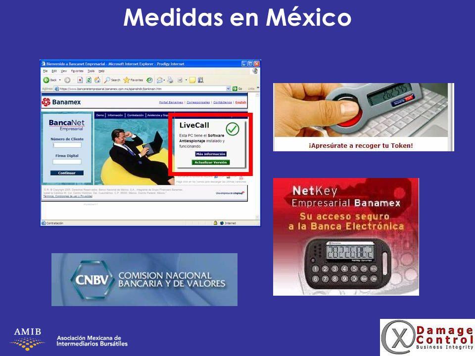 Medidas en México
