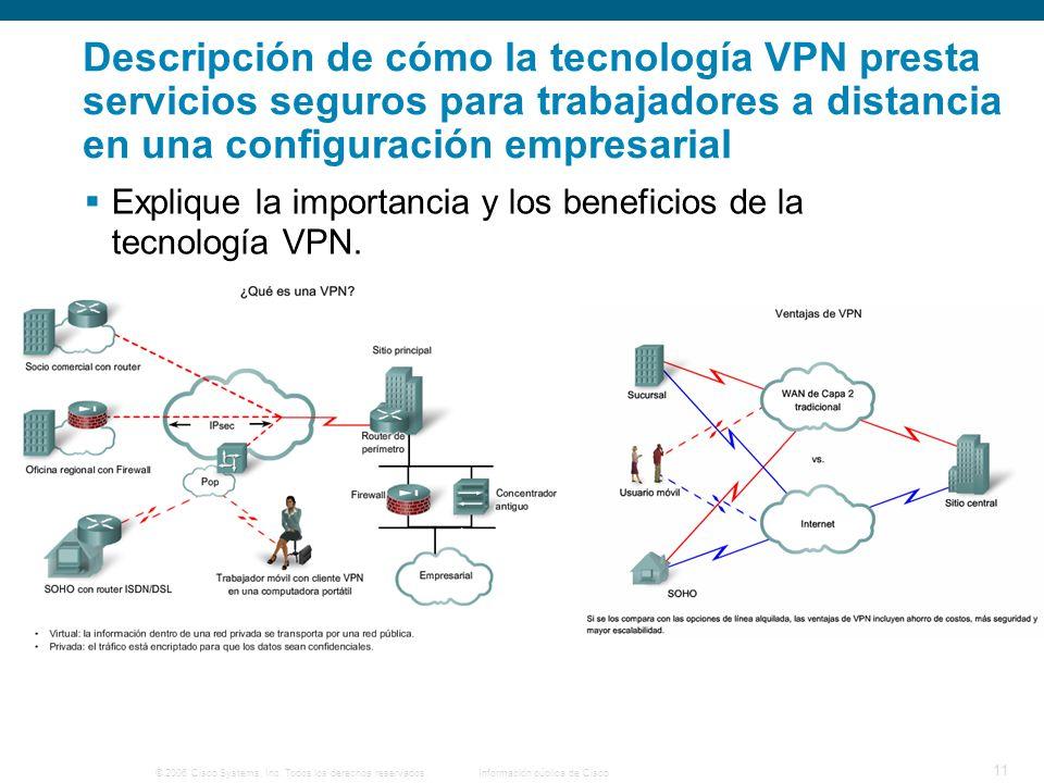 © 2006 Cisco Systems, Inc. Todos los derechos reservados. Información pública de Cisco 11 Descripción de cómo la tecnología VPN presta servicios segur
