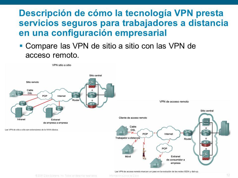 © 2006 Cisco Systems, Inc. Todos los derechos reservados. Información pública de Cisco 12 Descripción de cómo la tecnología VPN presta servicios segur