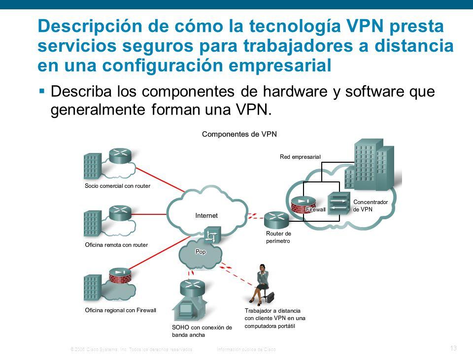© 2006 Cisco Systems, Inc. Todos los derechos reservados. Información pública de Cisco 13 Descripción de cómo la tecnología VPN presta servicios segur