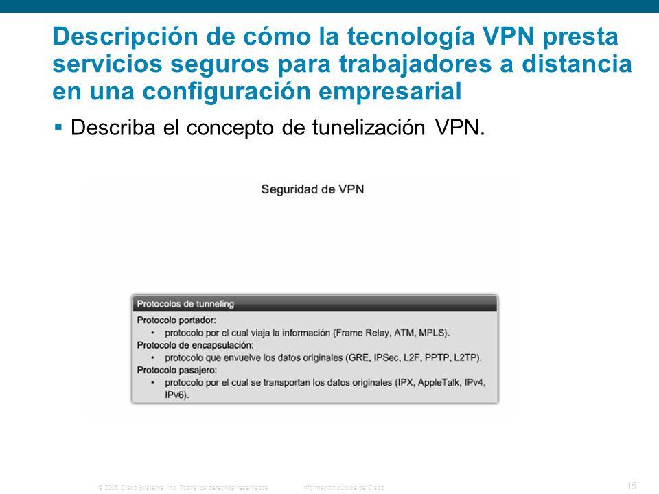 © 2006 Cisco Systems, Inc. Todos los derechos reservados. Información pública de Cisco 15 Descripción de cómo la tecnología VPN presta servicios segur