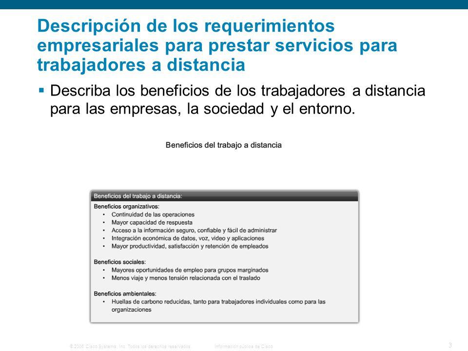 © 2006 Cisco Systems, Inc. Todos los derechos reservados. Información pública de Cisco 3 Descripción de los requerimientos empresariales para prestar
