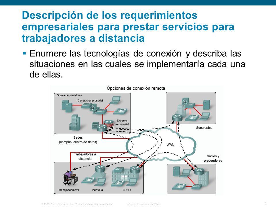 © 2006 Cisco Systems, Inc. Todos los derechos reservados. Información pública de Cisco 4 Descripción de los requerimientos empresariales para prestar