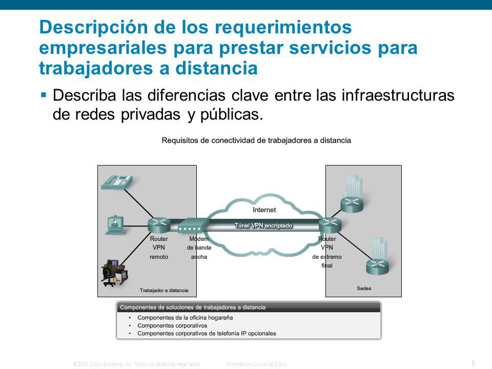 © 2006 Cisco Systems, Inc. Todos los derechos reservados. Información pública de Cisco 5 Descripción de los requerimientos empresariales para prestar