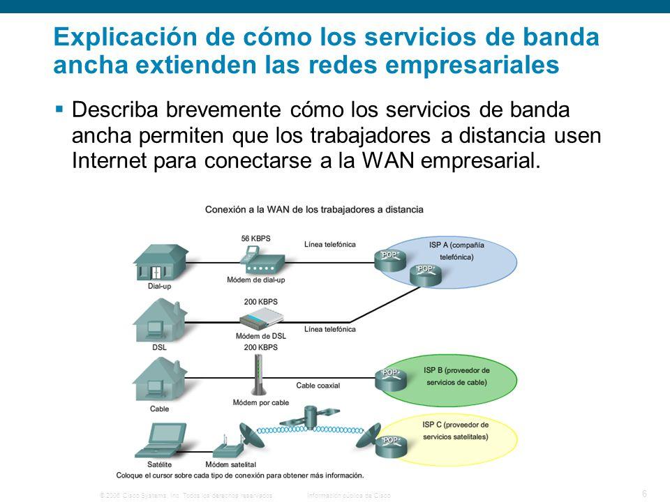 © 2006 Cisco Systems, Inc. Todos los derechos reservados. Información pública de Cisco 6 Explicación de cómo los servicios de banda ancha extienden la