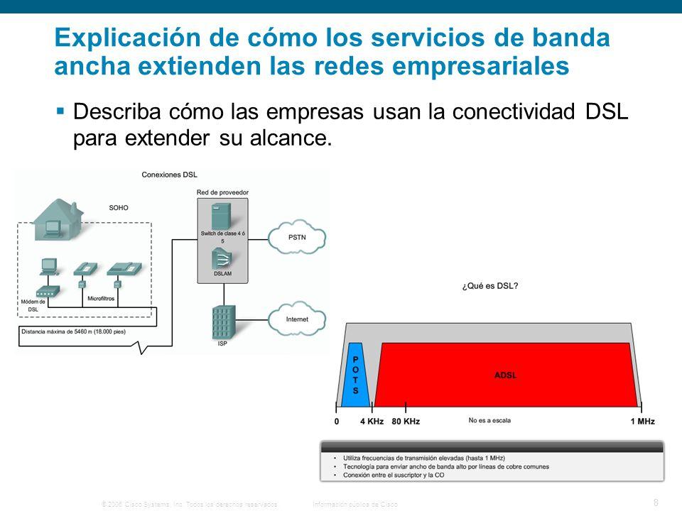 © 2006 Cisco Systems, Inc. Todos los derechos reservados. Información pública de Cisco 8 Explicación de cómo los servicios de banda ancha extienden la