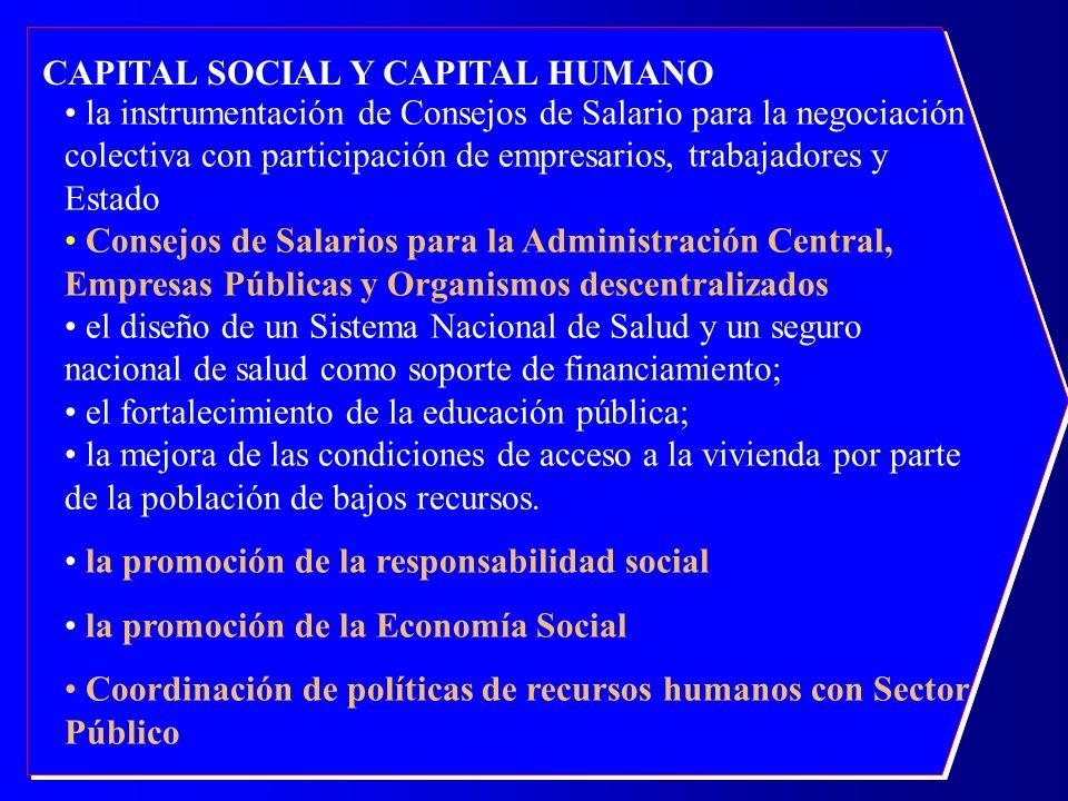 CAPITAL SOCIAL Y CAPITAL HUMANO la instrumentación de Consejos de Salario para la negociación colectiva con participación de empresarios, trabajadores