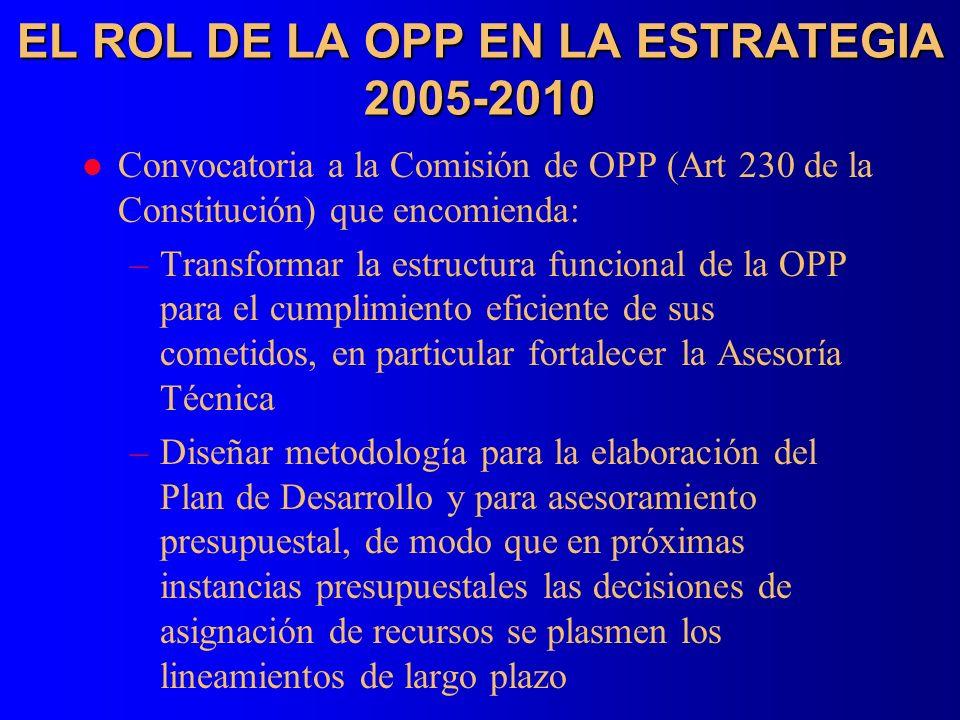 EL ROL DE LA OPP EN LA ESTRATEGIA 2005-2010 l Convocatoria a la Comisión de OPP (Art 230 de la Constitución) que encomienda: –Transformar la estructur