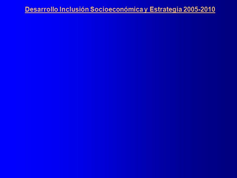 Desarrollo Inclusión Socioeconómica y Estrategia 2005-2010