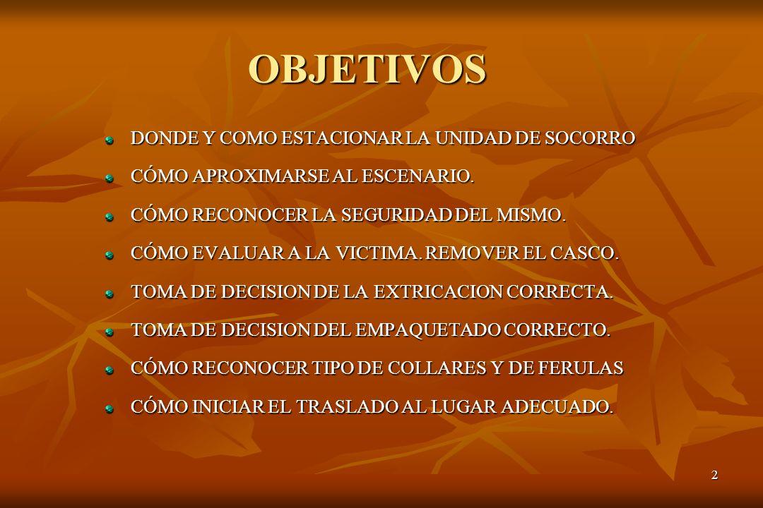3 ANTES DE CONTINUAR, VEREMOS ALGO DE: COLLARES CERVICALES.