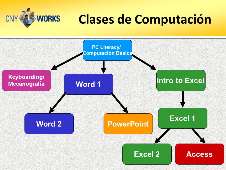 Clases de Computación Keyboarding/ Mecanografía PC Literacy/ Computación Básica PowerPointWord 2 AccessExcel 2 Word 1 Intro to Excel Excel 1