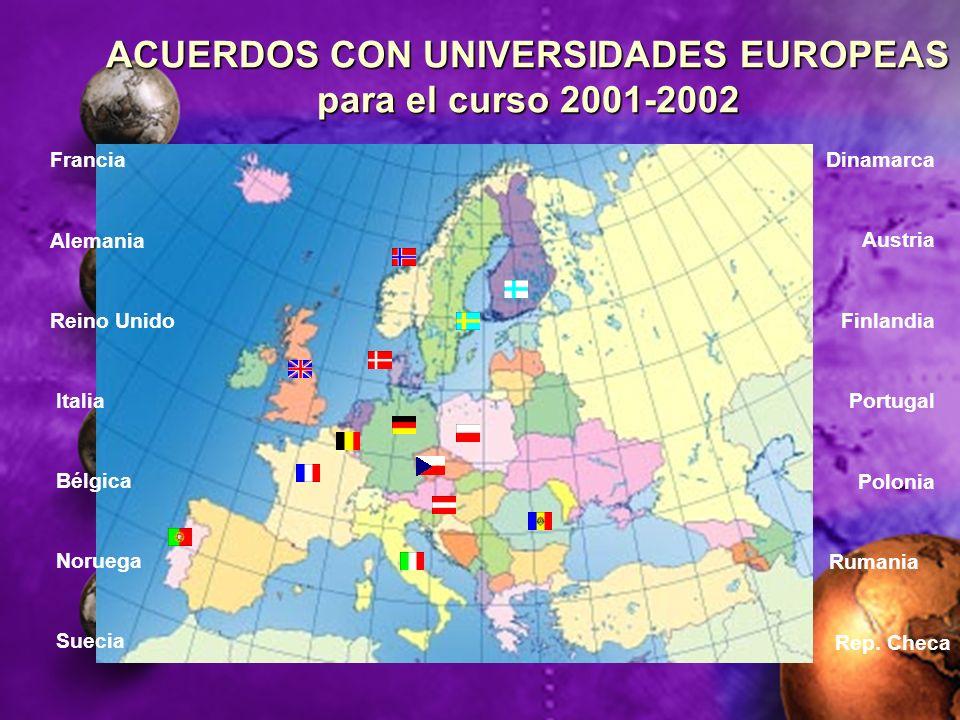 ACUERDOS CON UNIVERSIDADES EUROPEAS para el curso 2001-2002 Francia Alemania Reino Unido Italia Bélgica Noruega Suecia Dinamarca Austria Finlandia Por