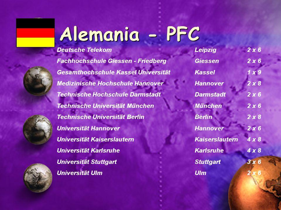 Deutsche TelekomLeipzig2 x 6 Fachhochschule Giessen - FriedbergGiessen2 x 6 Gesamthochschule Kassel UniversitätKassel1 x 9 Medizinische Hochschule Han