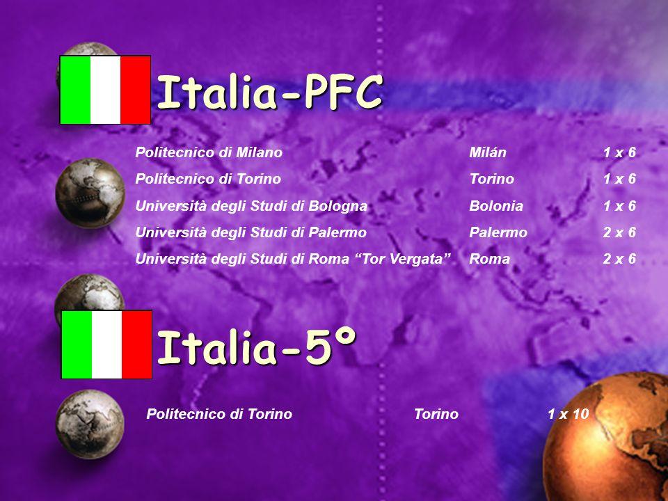 Italia-PFC Politecnico di MilanoMilán1 x 6 Politecnico di TorinoTorino1 x 6 Università degli Studi di BolognaBolonia1 x 6 Università degli Studi di Pa