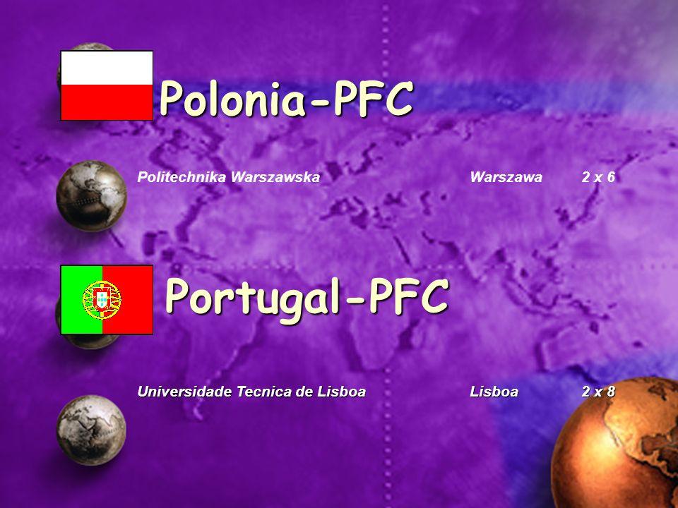 Politechnika Warszawska Warszawa 2 x 6 Polonia-PFC Portugal-PFC Universidade Tecnica de LisboaLisboa2 x 8