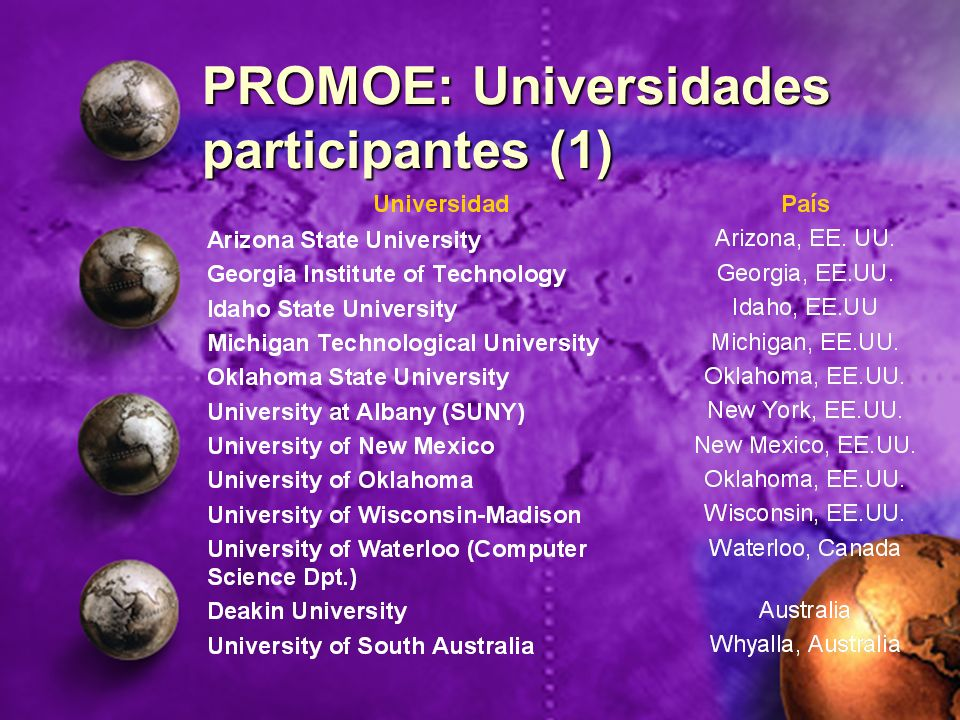 PROMOE: Universidades participantes (1)