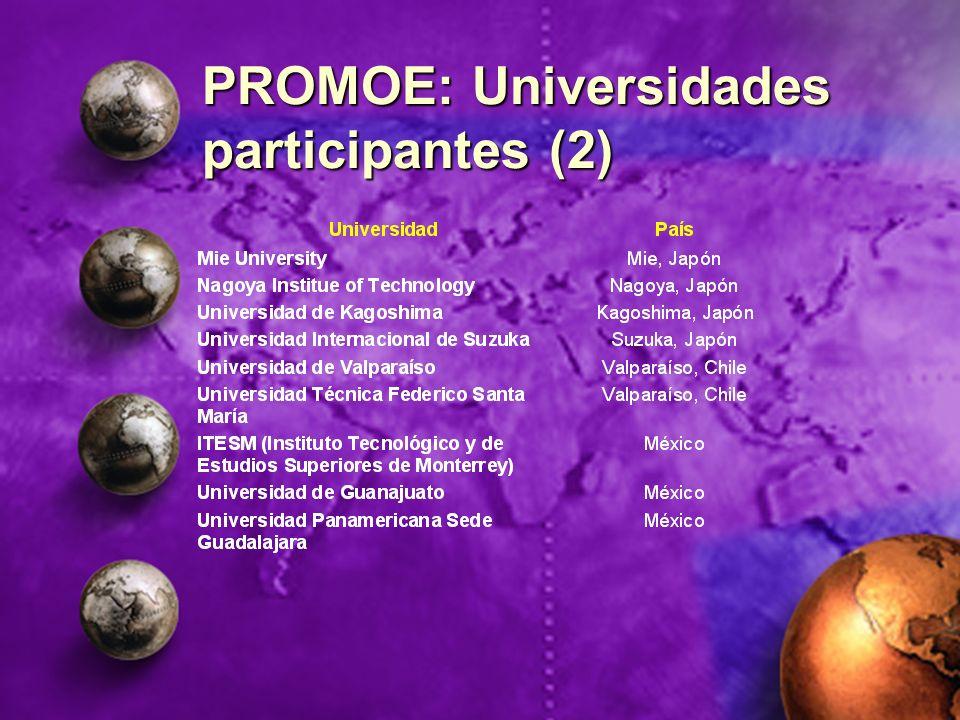 PROMOE: Universidades participantes (2)
