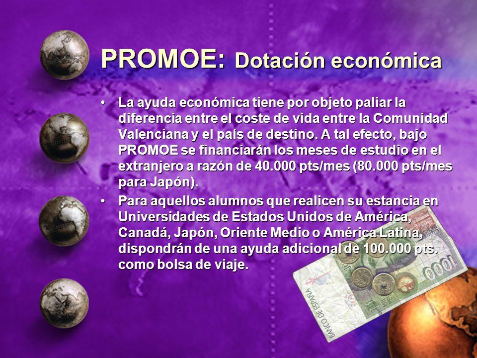PROMOE: Dotación económica La ayuda económica tiene por objeto paliar la diferencia entre el coste de vida entre la Comunidad Valenciana y el país de