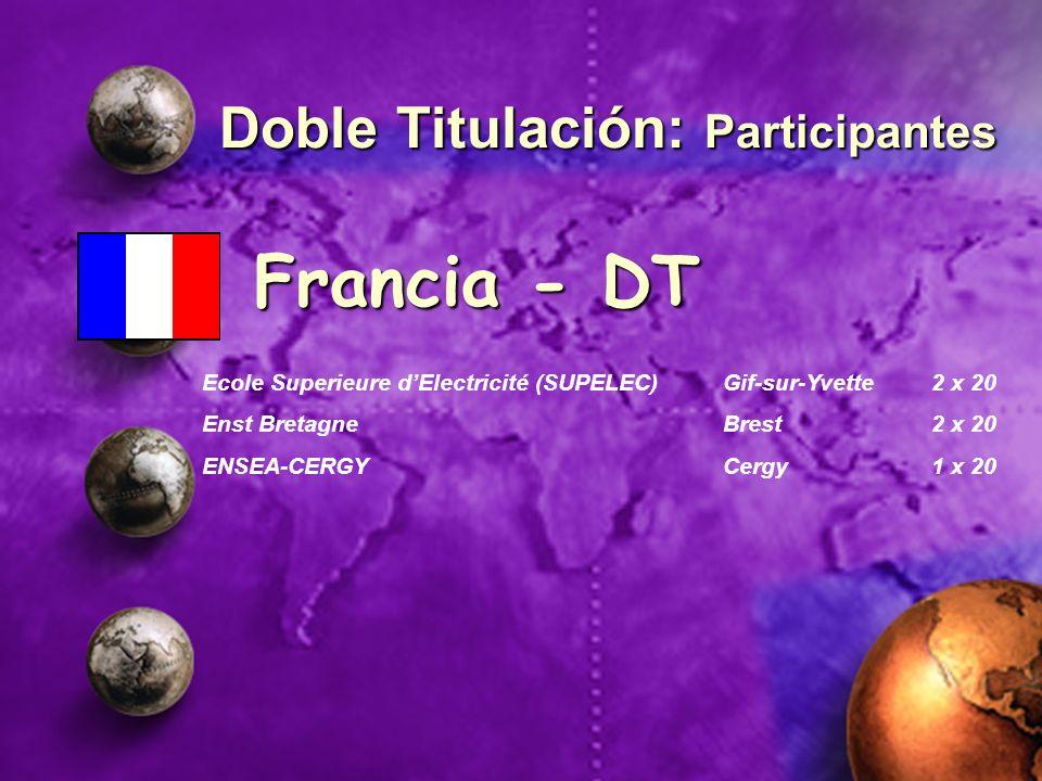 Doble Titulación: Participantes Ecole Superieure dElectricité (SUPELEC)Gif-sur-Yvette2 x 20 Enst BretagneBrest 2 x 20 ENSEA-CERGYCergy1 x 20 Francia -