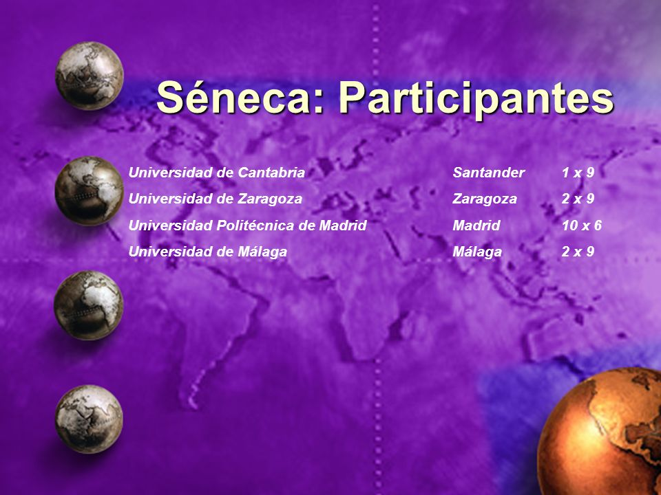 Séneca: Participantes Universidad de CantabriaSantander1 x 9 Universidad de ZaragozaZaragoza2 x 9 Universidad Politécnica de MadridMadrid10 x 6 Univer
