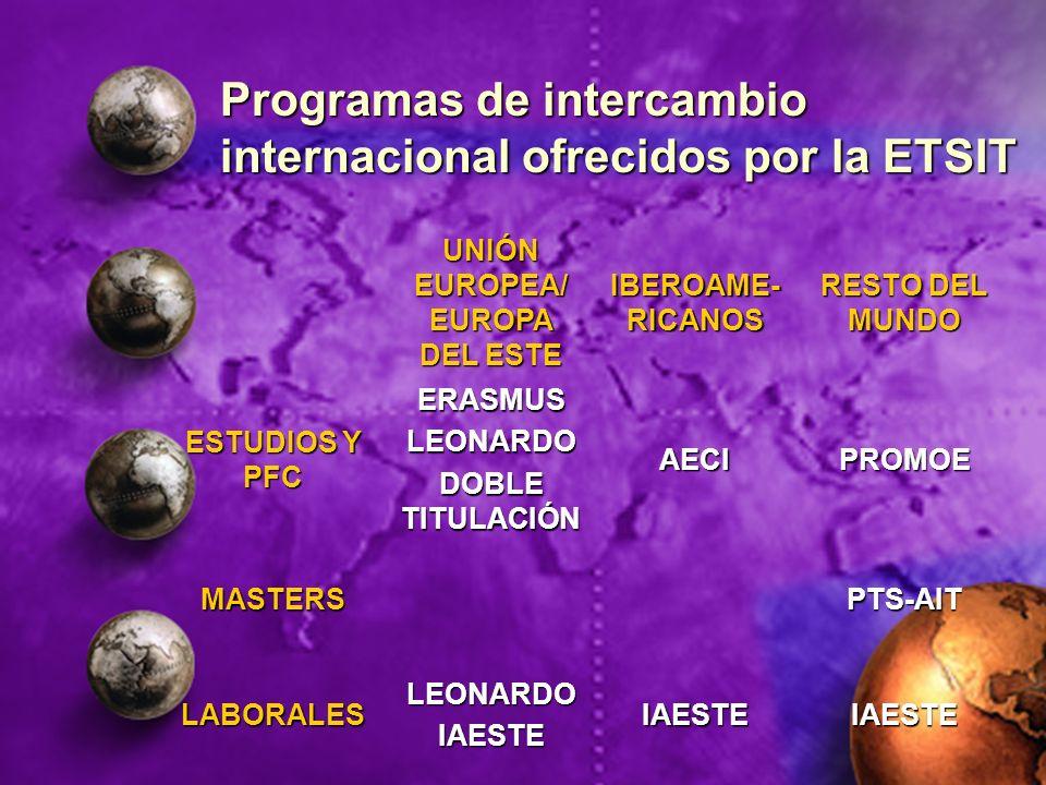 Programas de intercambio internacional ofrecidos por la ETSIT UNIÓN EUROPEA/ EUROPA DEL ESTE IBEROAME- RICANOS RESTO DEL MUNDO ESTUDIOS Y PFC ERASMUSL
