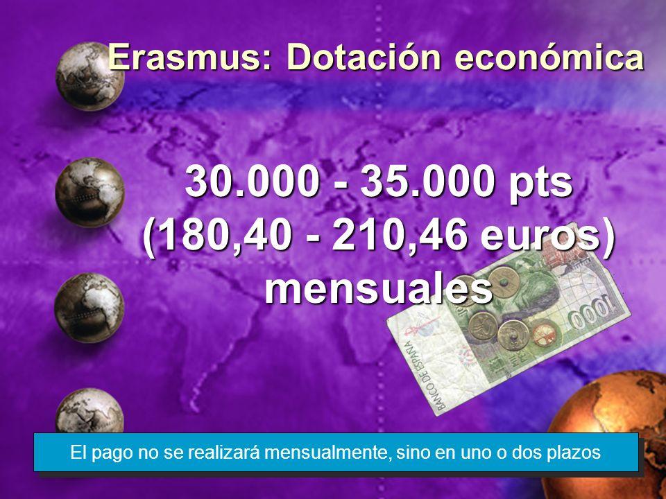 Erasmus: Dotación económica El pago no se realizará mensualmente, sino en uno o dos plazos 30.000 - 35.000 pts (180,40 - 210,46 euros) mensuales