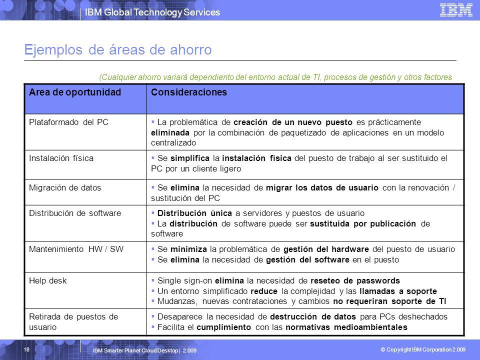 IBM Global Technology Services © Copyright IBM Corporation 2.009 IBM Smarter Planet Cloud Desktop | 2.009 18 Ejemplos de áreas de ahorro Area de oport