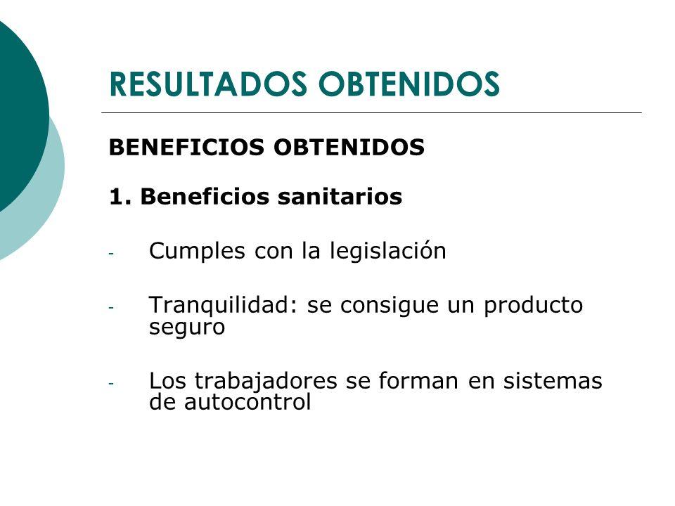 RESULTADOS OBTENIDOS BENEFICIOS OBTENIDOS 1. Beneficios sanitarios - Cumples con la legislación - Tranquilidad: se consigue un producto seguro - Los t