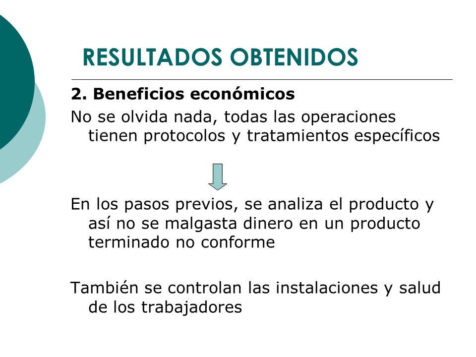 RESULTADOS OBTENIDOS 2. Beneficios económicos No se olvida nada, todas las operaciones tienen protocolos y tratamientos específicos En los pasos previ