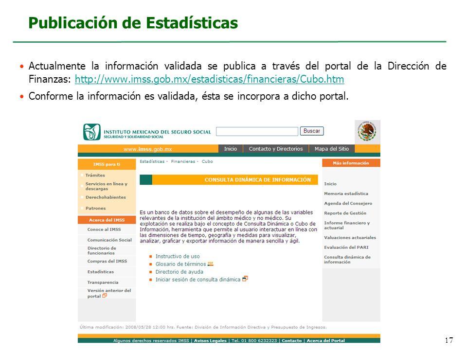 Publicación de Estadísticas Actualmente la información validada se publica a través del portal de la Dirección de Finanzas: http://www.imss.gob.mx/estadisticas/financieras/Cubo.htmhttp://www.imss.gob.mx/estadisticas/financieras/Cubo.htm Conforme la información es validada, ésta se incorpora a dicho portal.