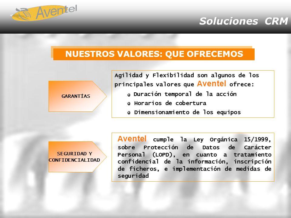 Soluciones CRM A ventel cumple la Ley Orgánica 15/1999, sobre Protección de Datos de Carácter Personal (LOPD), en cuanto a tratamiento confidencial de