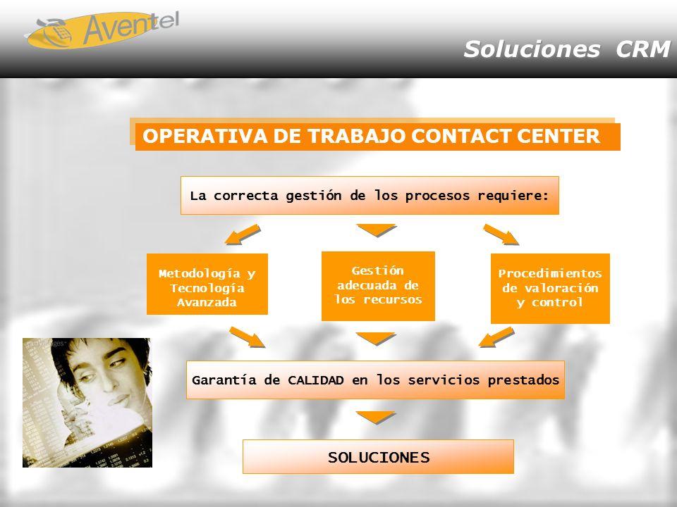 Soluciones CRM OPERATIVA DE TRABAJO CONTACT CENTER La correcta gestión de los procesos requiere: Metodología y Tecnología Avanzada Gestión adecuada de los recursos Garantía de CALIDAD en los servicios prestados SOLUCIONES Procedimientos de valoración y control