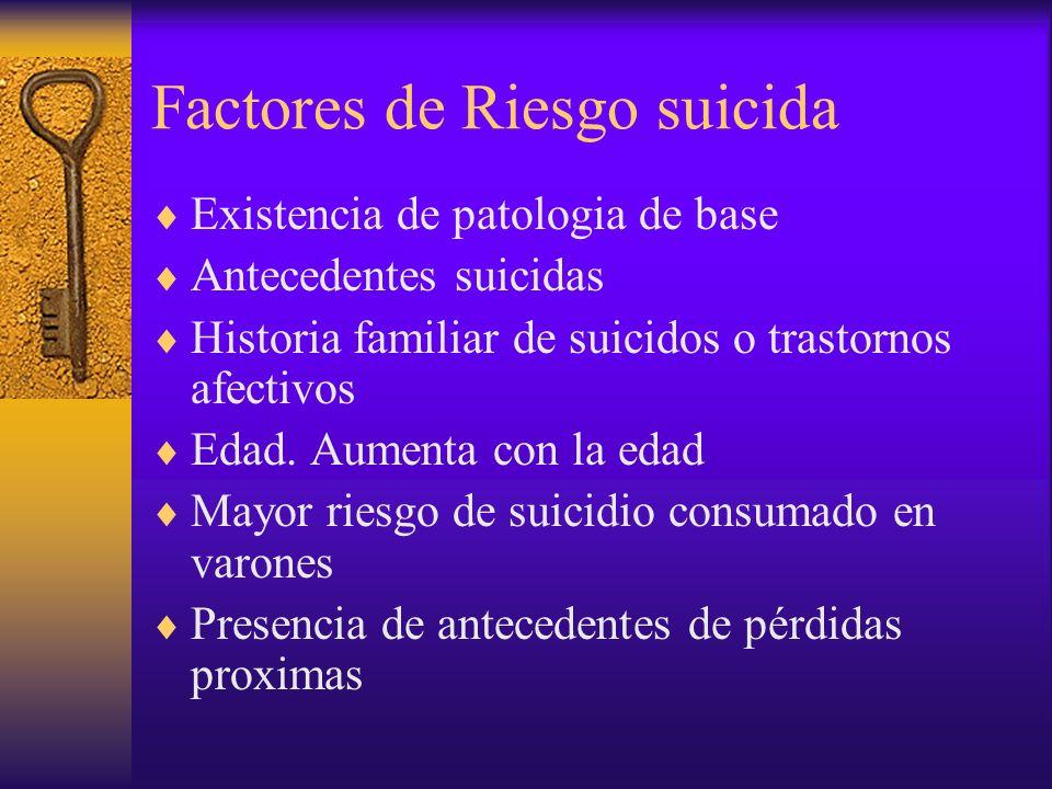 Factores de Riesgo suicida Existencia de patologia de base Antecedentes suicidas Historia familiar de suicidos o trastornos afectivos Edad. Aumenta co