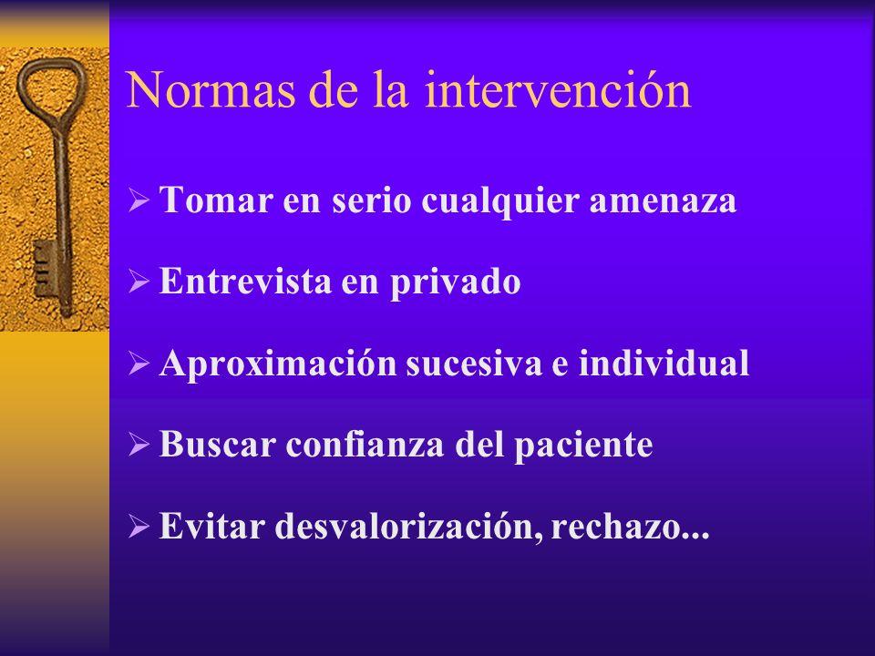 Normas de la intervención Tomar en serio cualquier amenaza Entrevista en privado Aproximación sucesiva e individual Buscar confianza del paciente Evit