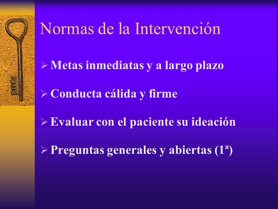 Normas de la Intervención Metas inmediatas y a largo plazo Conducta cálida y firme Evaluar con el paciente su ideación Preguntas generales y abiertas