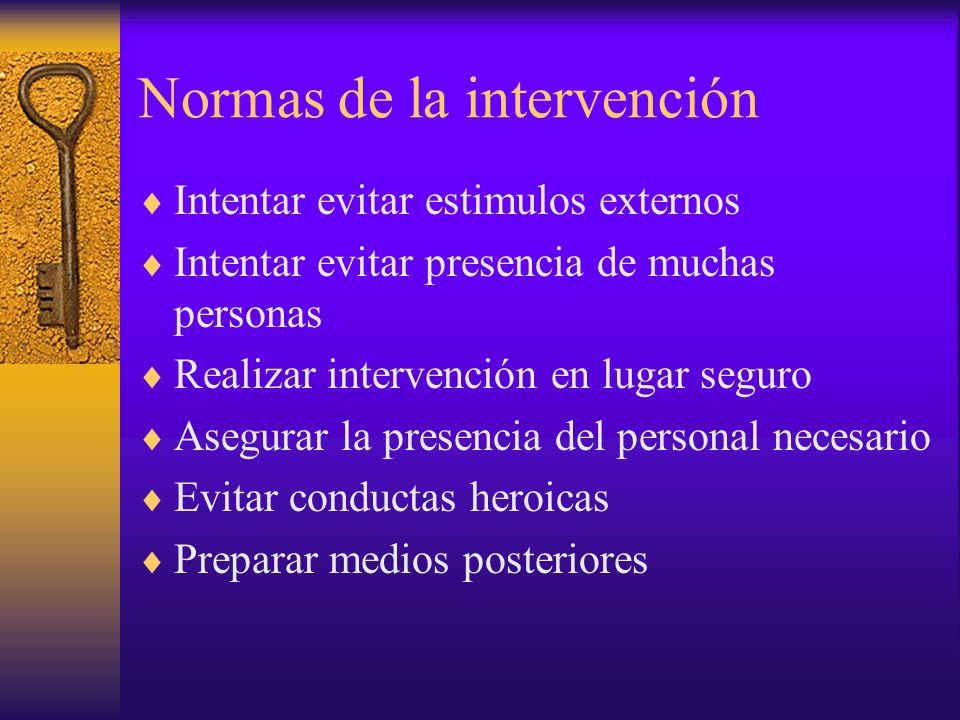 Normas de la intervención Intentar evitar estimulos externos Intentar evitar presencia de muchas personas Realizar intervención en lugar seguro Asegur