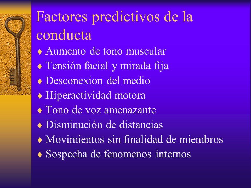 Factores predictivos de la conducta Aumento de tono muscular Tensión facial y mirada fija Desconexion del medio Hiperactividad motora Tono de voz amen