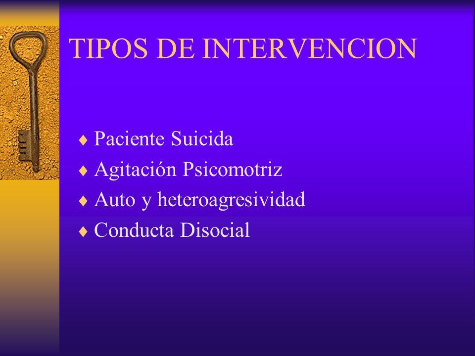 TIPOS DE INTERVENCION Paciente Suicida Agitación Psicomotriz Auto y heteroagresividad Conducta Disocial