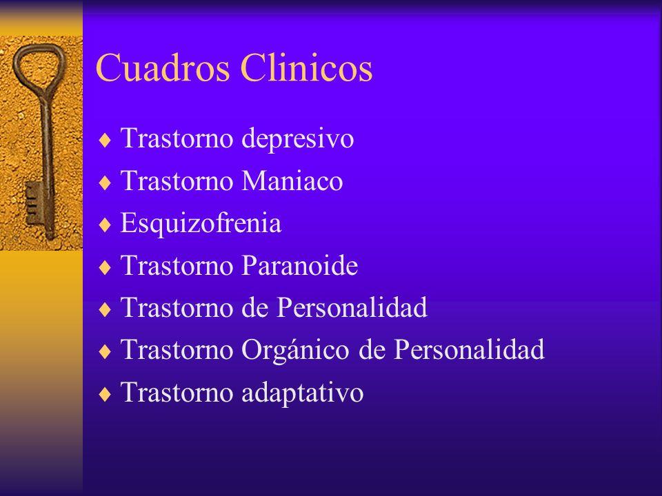 Cuadros Clinicos Trastorno depresivo Trastorno Maniaco Esquizofrenia Trastorno Paranoide Trastorno de Personalidad Trastorno Orgánico de Personalidad