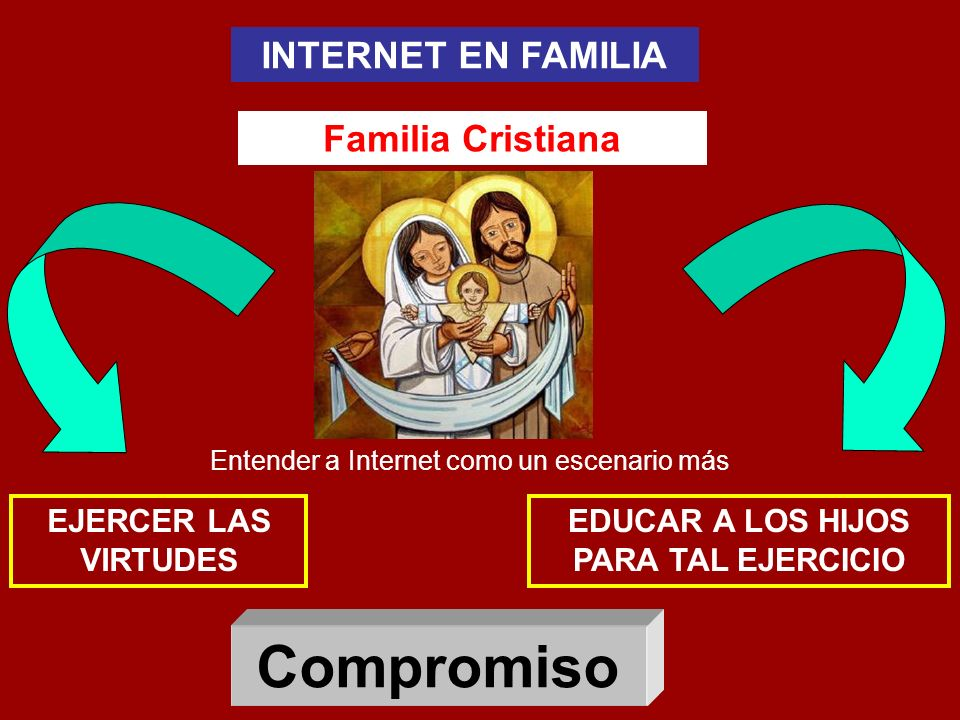 INTERNET EN FAMILIA EJERCER LAS VIRTUDES Familia Cristiana Entender a Internet como un escenario más EDUCAR A LOS HIJOS PARA TAL EJERCICIO Compromiso