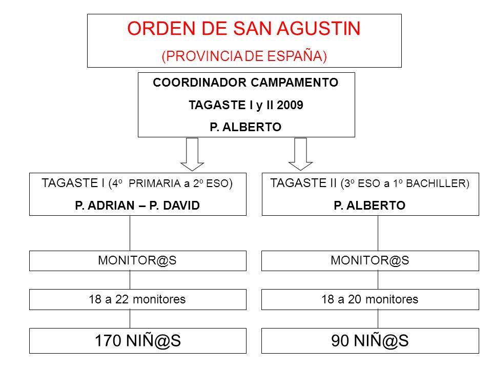ORDEN DE SAN AGUSTIN (PROVINCIA DE ESPAÑA) COORDINADOR CAMPAMENTO TAGASTE I y II 2009 P. ALBERTO TAGASTE II ( 3º ESO a 1º BACHILLER) P. ALBERTO TAGAST