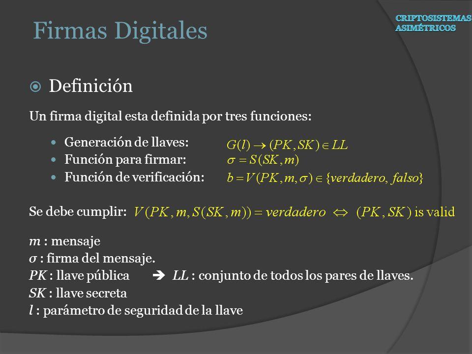Definición Un firma digital esta definida por tres funciones: Generación de llaves: Función para firmar: Función de verificación: Se debe cumplir: m :