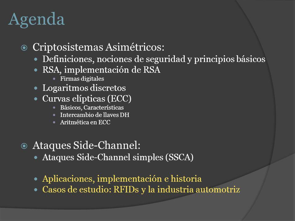 Agenda Criptosistemas Asimétricos: Definiciones, nociones de seguridad y principios básicos RSA, implementación de RSA Firmas digitales Logaritmos dis