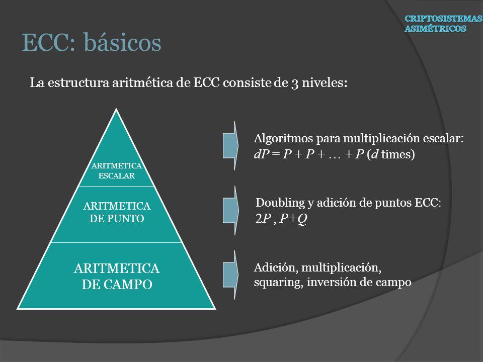 La estructura aritmética de ECC consiste de 3 niveles: ARITMETICA DE CAMPO ARITMETICA DE PUNTO ARITMETICA ESCALAR Algoritmos para multiplicación escal