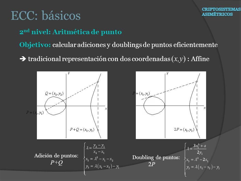 Adición de puntos: P+Q 2 nd nivel: Aritmética de punto Objetivo: calcular adiciones y doublings de puntos eficientemente tradicional representación co