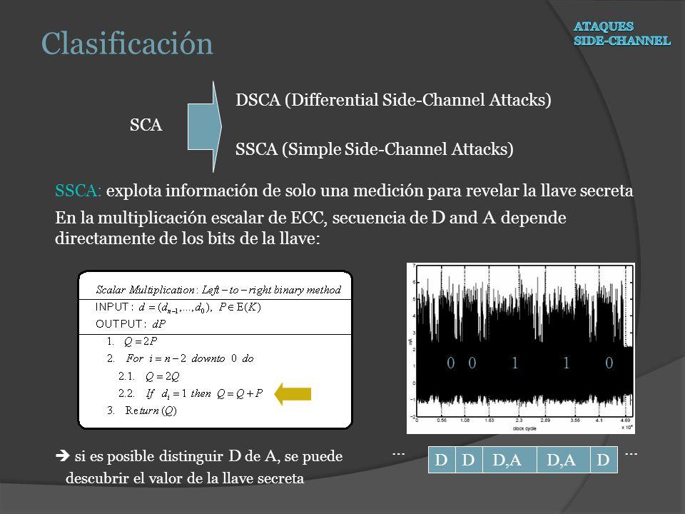SSCA: explota información de solo una medición para revelar la llave secreta En la multiplicación escalar de ECC, secuencia de D and A depende directa