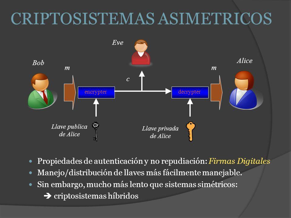 La estructura aritmética de ECC consiste de 3 niveles: ARITMETICA DE CAMPO ARITMETICA DE PUNTO ARITMETICA ESCALAR Algoritmos para multiplicación escalar: dP = P + P + … + P ( d times) Doubling y adición de puntos ECC: 2P, P+Q Adición, multiplicación, squaring, inversión de campo ECC: básicos