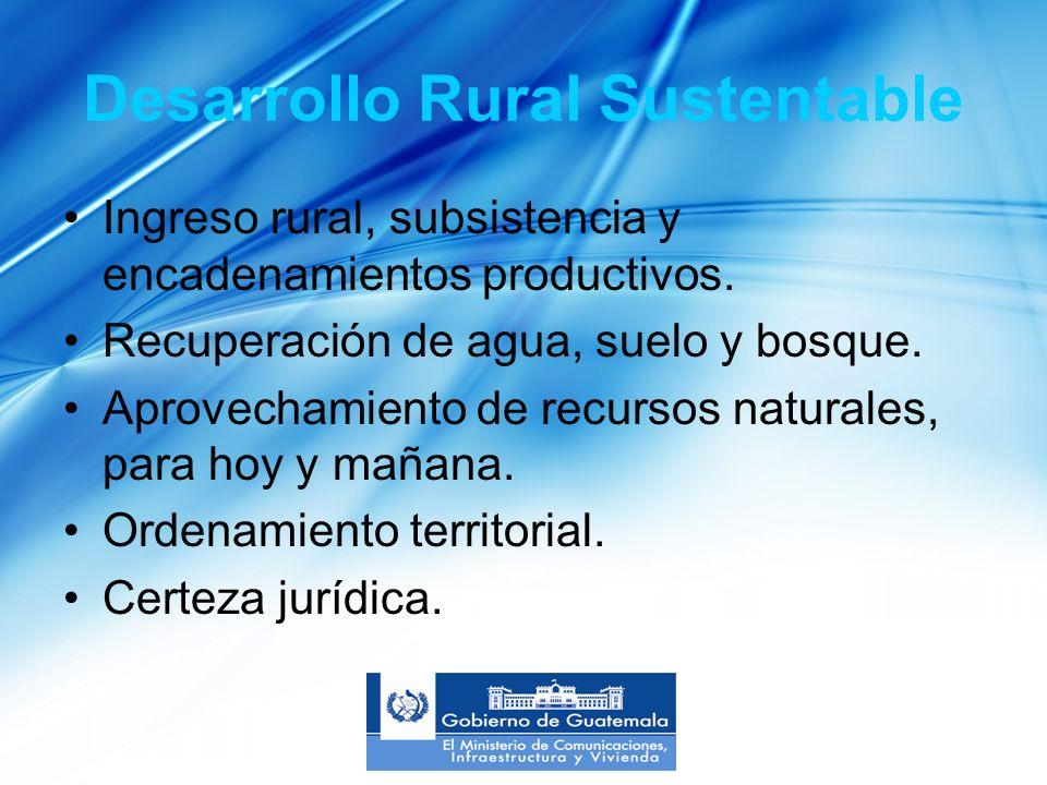 Desarrollo Rural Sustentable Ingreso rural, subsistencia y encadenamientos productivos.